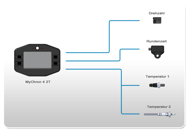 703_AB_MC4_2T_ger_620x430 aim mychron 4 2t kart sport memotec messtechnik mychron 3 wiring diagram at soozxer.org