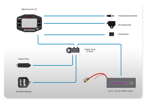 minn kota 55tx wiring diagram wiring diagram and schematics Minn Kota Talon Problems Minn Kota Talon Maintenance